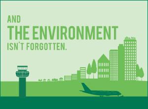 Gatwick-environment